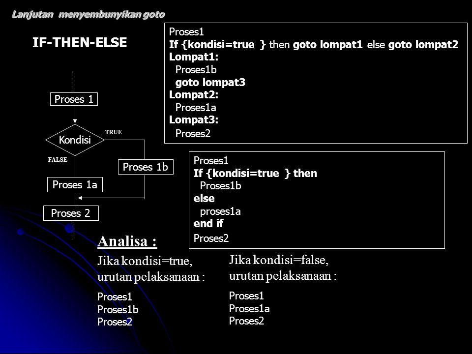 Lanjutan menyembunyikan goto Kondisi Proses 1b IF-THEN-ELSE Proses 1 Proses 2 Proses1 If {kondisi=true } then Proses1b else proses1a end if Proses2 Pr