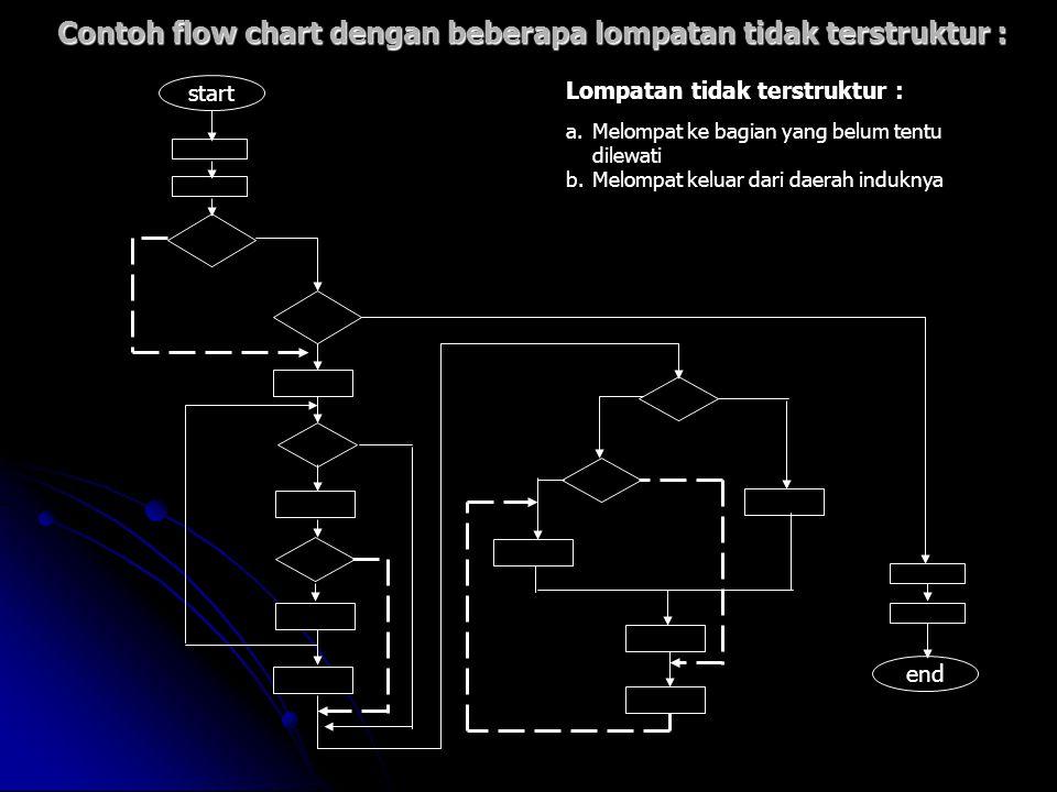 Contoh flow chart dengan beberapa lompatan tidak terstruktur : end start Lompatan tidak terstruktur : a.Melompat ke bagian yang belum tentu dilewati b