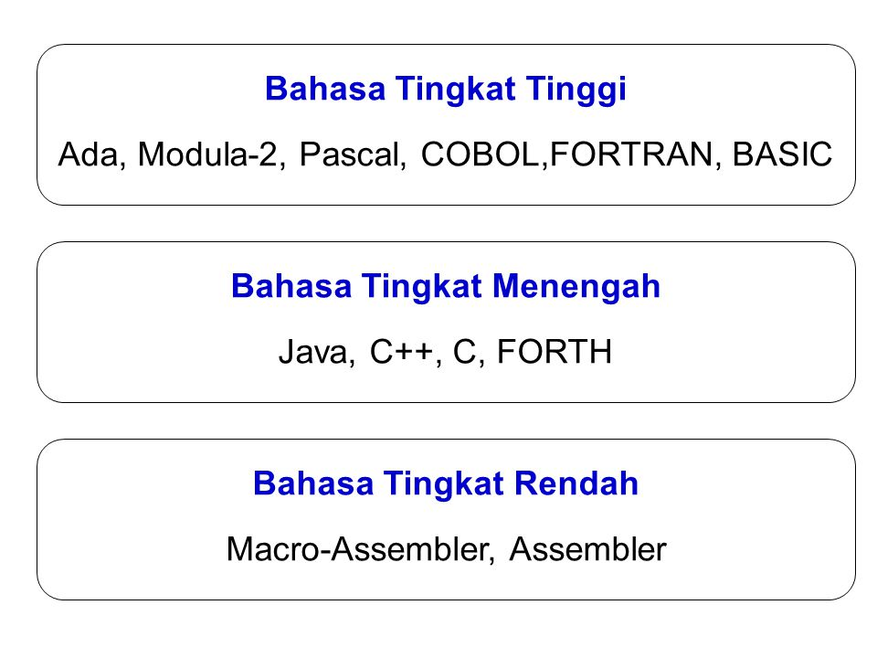 Bahasa Tingkat Tinggi Ada, Modula-2, Pascal, COBOL,FORTRAN, BASIC Bahasa Tingkat Menengah Java, C++, C, FORTH Bahasa Tingkat Rendah Macro-Assembler, A