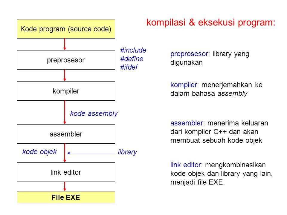 Kode program (source code) preprosesor kompiler assembler link editor File EXE kode assembly library #include #define #ifdef kompiler: menerjemahkan k
