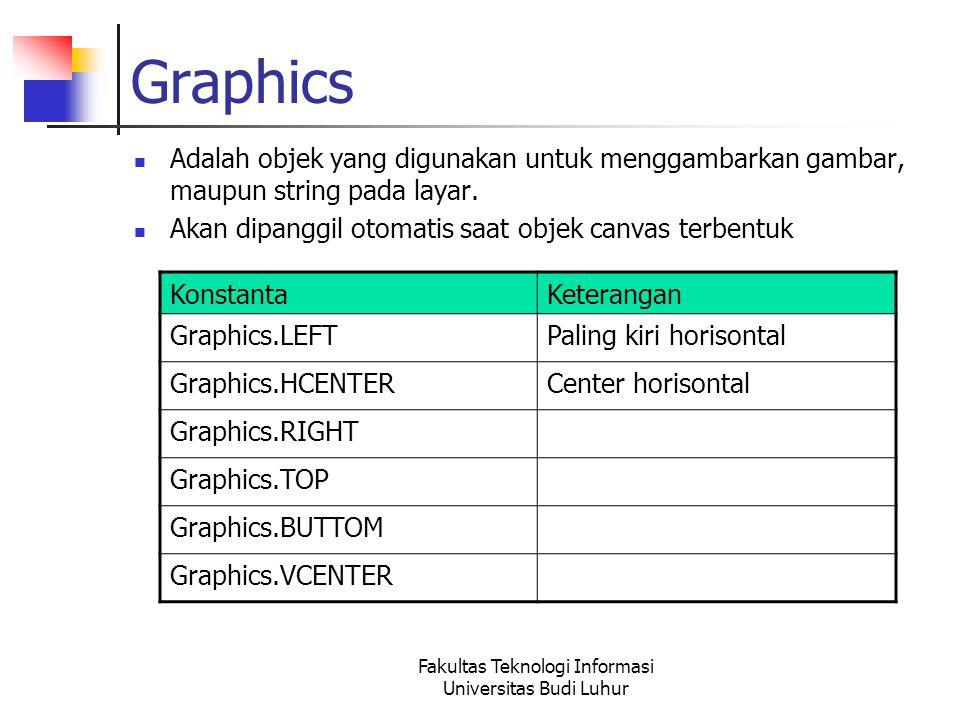 Fakultas Teknologi Informasi Universitas Budi Luhur Graphics Adalah objek yang digunakan untuk menggambarkan gambar, maupun string pada layar.