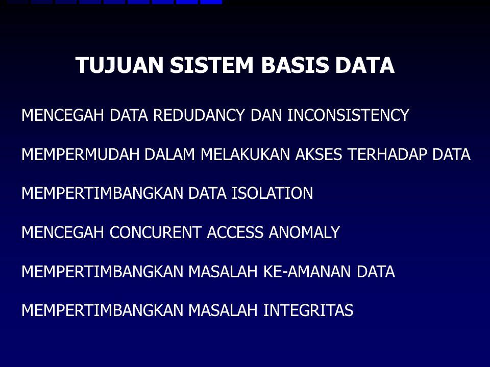 TUJUAN SISTEM BASIS DATA MENCEGAH DATA REDUDANCY DAN INCONSISTENCY MEMPERMUDAH DALAM MELAKUKAN AKSES TERHADAP DATA MEMPERTIMBANGKAN DATA ISOLATION MEN