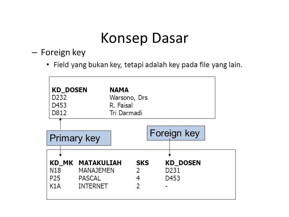 Konsep Dasar – Foreign key Field yang bukan key, tetapi adalah key pada file yang lain. KD_MKMATAKULIAHSKSKD_DOSEN N18MANAJEMEN2D231 P25PASCAL4D453 K1