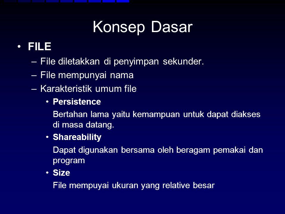 Konsep Dasar FILE –File diletakkan di penyimpan sekunder. –File mempunyai nama –Karakteristik umum file Persistence Bertahan lama yaitu kemampuan untu