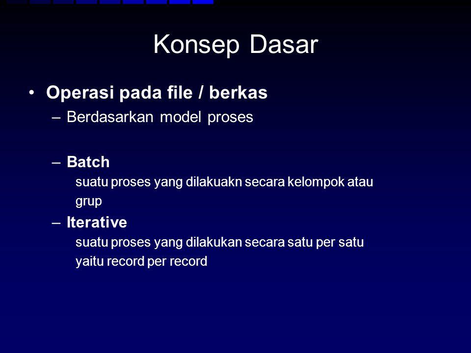 Konsep Dasar Operasi pada file / berkas –Berdasarkan model proses –Batch suatu proses yang dilakuakn secara kelompok atau grup –Iterative suatu proses