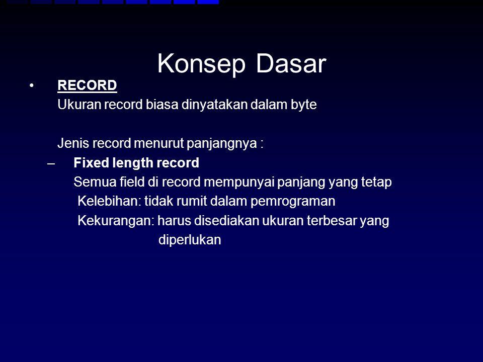 Konsep Dasar RECORD Ukuran record biasa dinyatakan dalam byte Jenis record menurut panjangnya : –Fixed length record Semua field di record mempunyai p