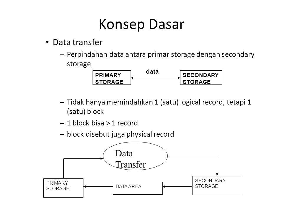 Konsep Dasar Data transfer – Perpindahan data antara primar storage dengan secondary storage – Tidak hanya memindahkan 1 (satu) logical record, tetapi