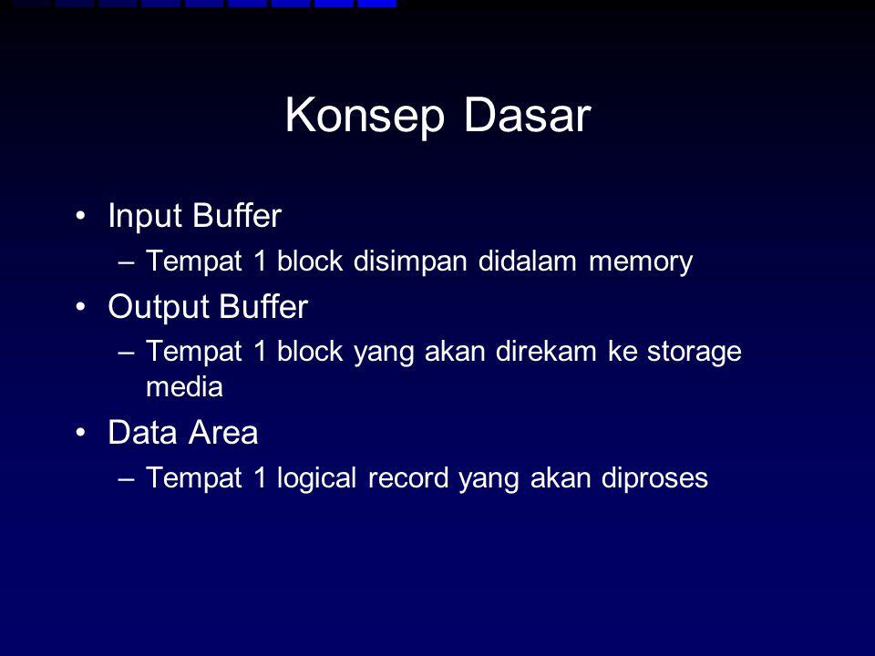 Konsep Dasar Input Buffer –Tempat 1 block disimpan didalam memory Output Buffer –Tempat 1 block yang akan direkam ke storage media Data Area –Tempat 1