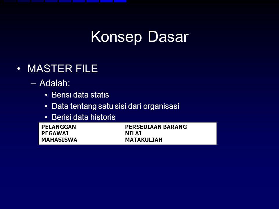 Konsep Dasar MASTER FILE –Adalah: Berisi data statis Data tentang satu sisi dari organisasi Berisi data historis Isinya relatif permanen PELANGGANPERS