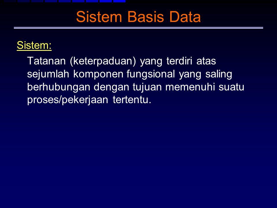 Sistem Basis Data Sistem: Tatanan (keterpaduan) yang terdiri atas sejumlah komponen fungsional yang saling berhubungan dengan tujuan memenuhi suatu pr