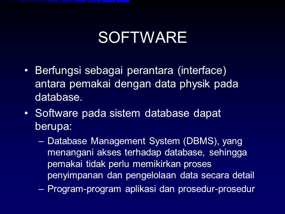 SOFTWARE Berfungsi sebagai perantara (interface) antara pemakai dengan data physik pada database. Software pada sistem database dapat berupa: –Databas