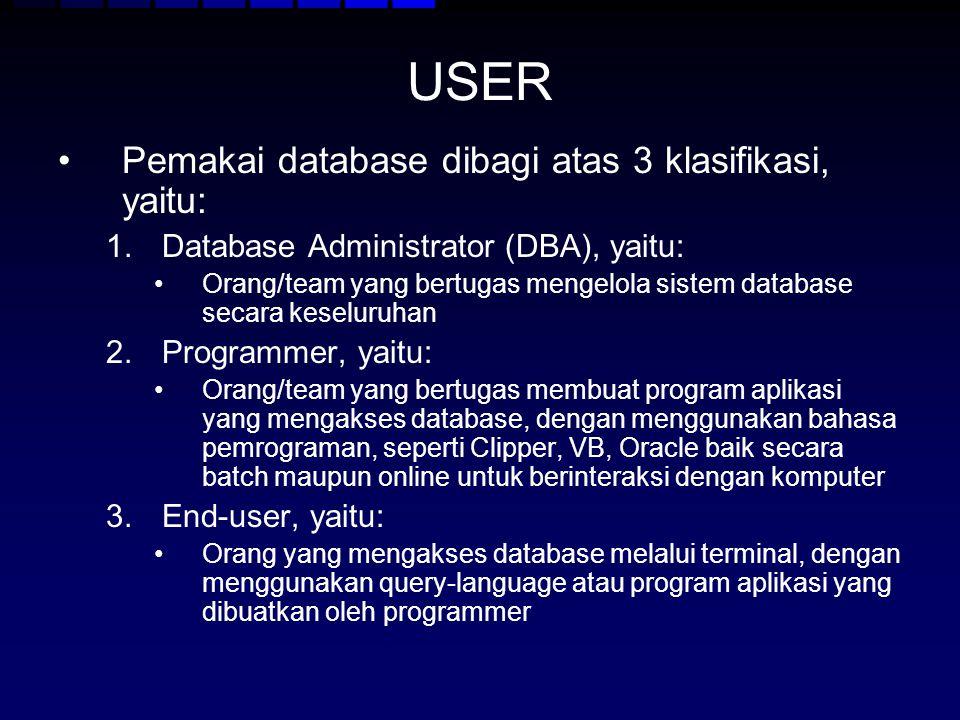 USER Pemakai database dibagi atas 3 klasifikasi, yaitu: 1.Database Administrator (DBA), yaitu: Orang/team yang bertugas mengelola sistem database seca