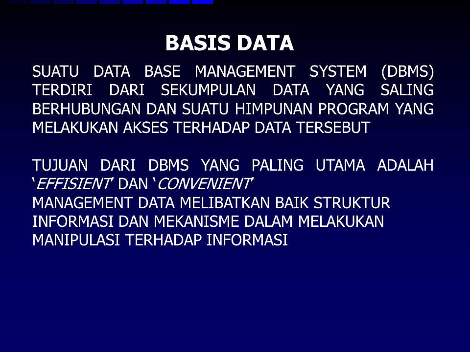 SUATU DATA BASE MANAGEMENT SYSTEM (DBMS) TERDIRI DARI SEKUMPULAN DATA YANG SALING BERHUBUNGAN DAN SUATU HIMPUNAN PROGRAM YANG MELAKUKAN AKSES TERHADAP