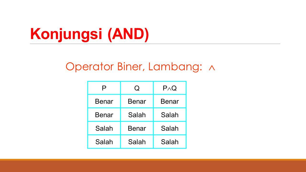 Konjungsi (AND) Operator Biner, Lambang: 
