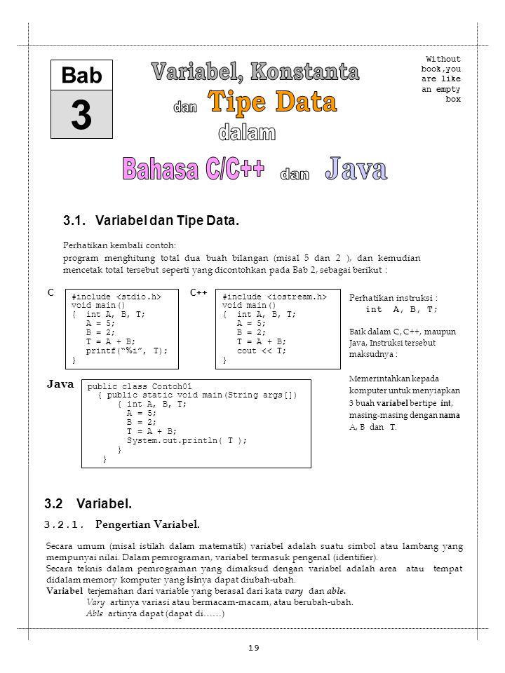 3.1.Variabel dan Tipe Data.