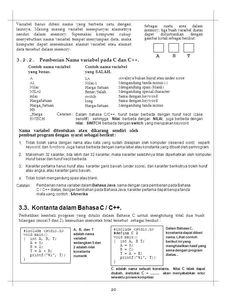 Perhatikan kembali instruksi : int A, B, T; Yang maksudnya meminta kepada komputer untuk menyiapkan 3 buah variabel bertipe int, masing-masing dengan nama A, B dan T.