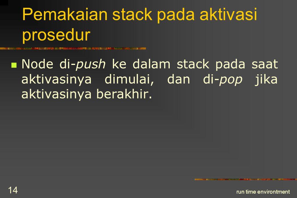 run time environtment 15 Pemakaian stack pada aktivasi prosedur (contoh)