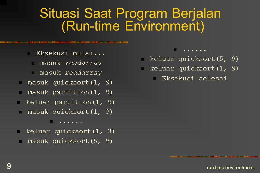run time environtment 10 Situasi Saat Program Berjalan (Run-time Environment) Suatu prosedur dikatakan rekursif, jika suatu aktivasi yang baru dapat dimulai sebelum aktivasi prosedur tersebut berakhir.