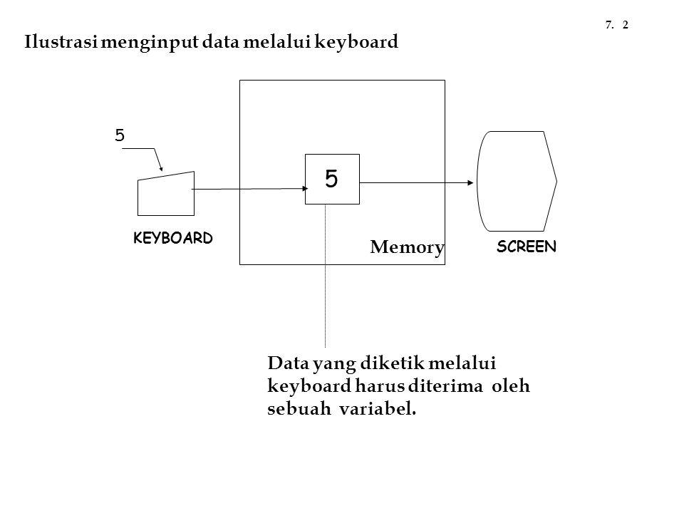 2 5 KEYBOARD 5 Ilustrasi menginput data melalui keyboard SCREEN Memory Data yang diketik melalui keyboard harus diterima oleh sebuah variabel.