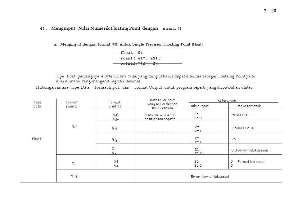 """float N; scanf(""""%f"""", &N ); printf(""""%f"""", N); Type data Format scanf() Format printf() Batas nilai input yang sesuai dengan hasil cetakan float %f %lf 3"""