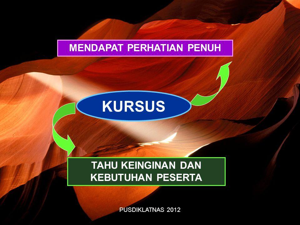 PUSDIKLATNAS 2012 KURSUS TAHU KEINGINAN DAN KEBUTUHAN PESERTA MENDAPAT PERHATIAN PENUH