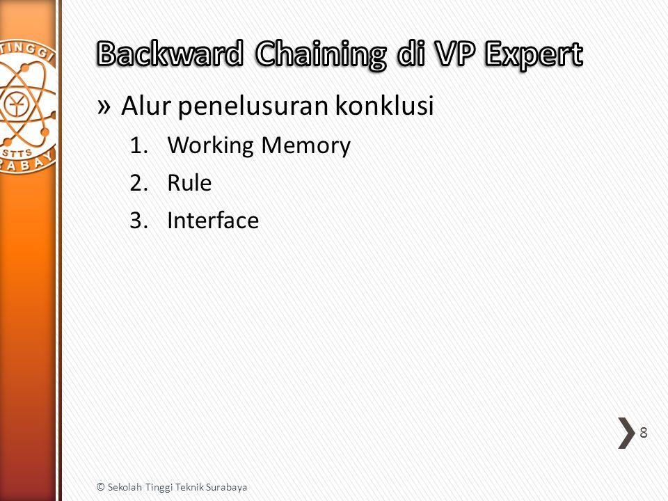 » Alur penelusuran konklusi 1.Working Memory 2.Rule 3.Interface 8 © Sekolah Tinggi Teknik Surabaya