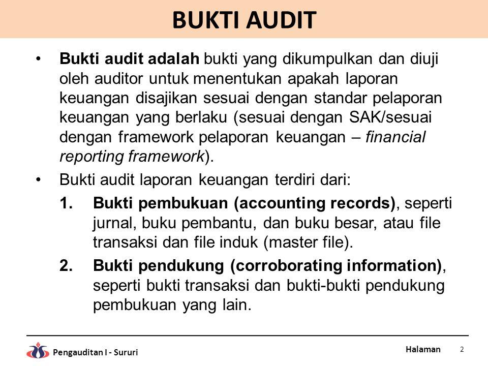 Halaman Pengauditan I - Sururi BUKTI AUDIT Bukti audit adalah bukti yang dikumpulkan dan diuji oleh auditor untuk menentukan apakah laporan keuangan d