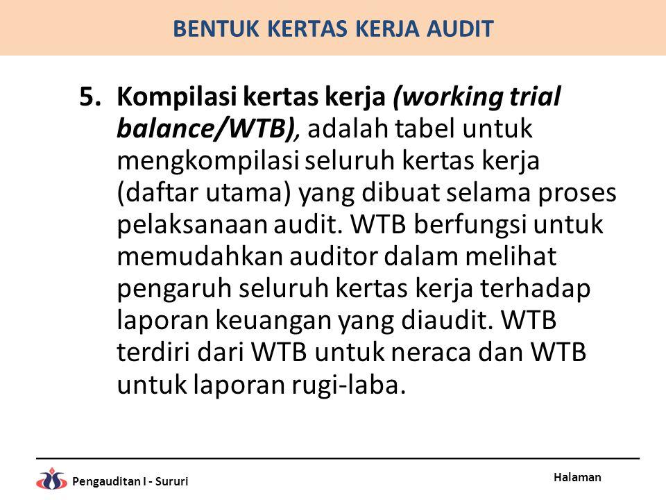 Halaman Pengauditan I - Sururi 5.Kompilasi kertas kerja (working trial balance/WTB), adalah tabel untuk mengkompilasi seluruh kertas kerja (daftar uta