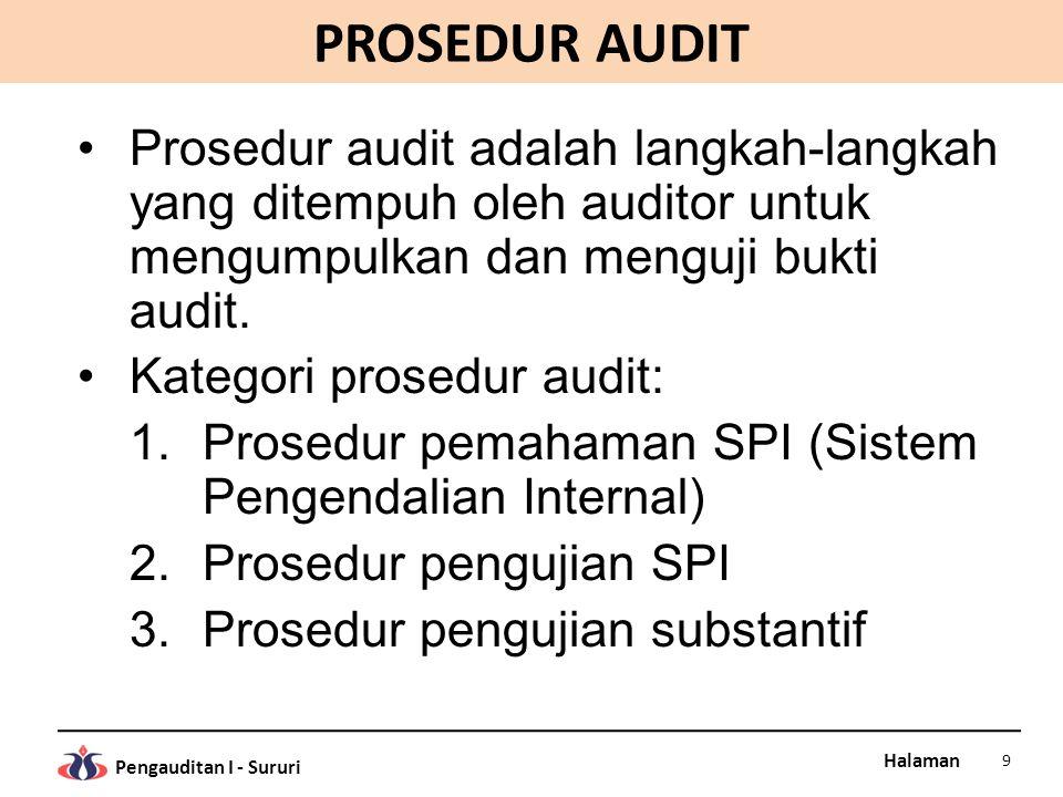 Halaman Pengauditan I - Sururi BENTUK KETAS KERJA AUDIT 1.Program audit, berfungsi untuk mendeskripsikan: a.Tujuan audit b.Cara atau prosedur yang harus ditempuh untuk mencapai tujuan audit c.Pedoman dalam membuat kesimpulan audit.