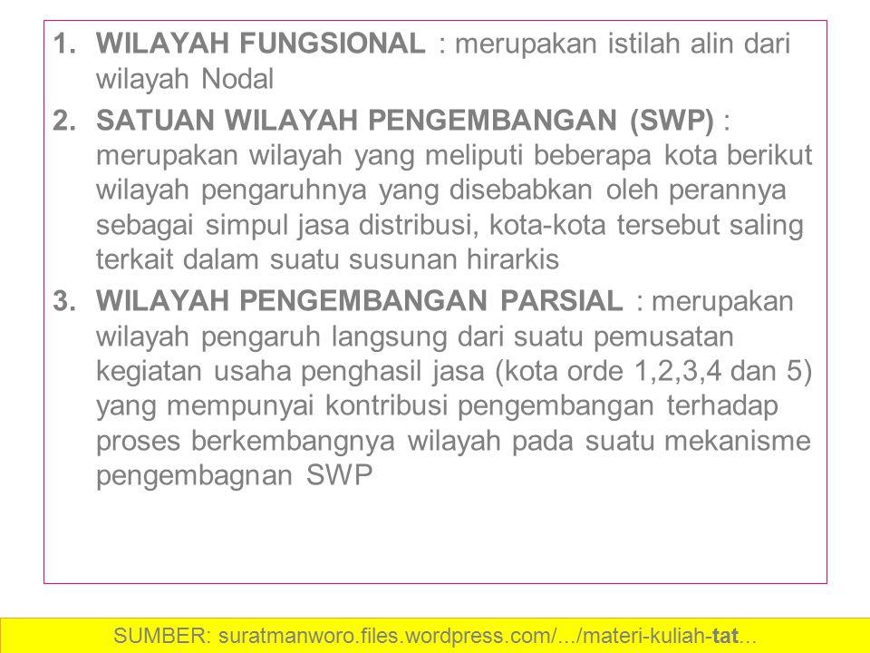1.WILAYAH FUNGSIONAL : merupakan istilah alin dari wilayah Nodal 2.SATUAN WILAYAH PENGEMBANGAN (SWP) : merupakan wilayah yang meliputi beberapa kota b