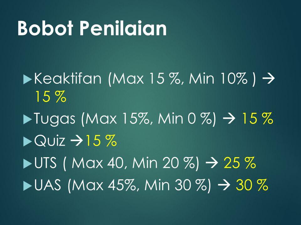  Keaktifan (Max 15 %, Min 10% )  15 %  Tugas (Max 15%, Min 0 %)  15 %  Quiz  15 %  UTS ( Max 40, Min 20 %)  25 %  UAS (Max 45%, Min 30 %)  30 % Bobot Penilaian