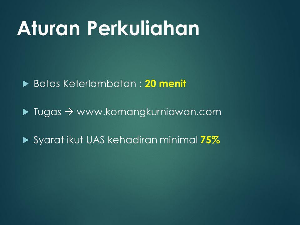  Batas Keterlambatan : 20 menit  Tugas  www.komangkurniawan.com  Syarat ikut UAS kehadiran minimal 75% Aturan Perkuliahan