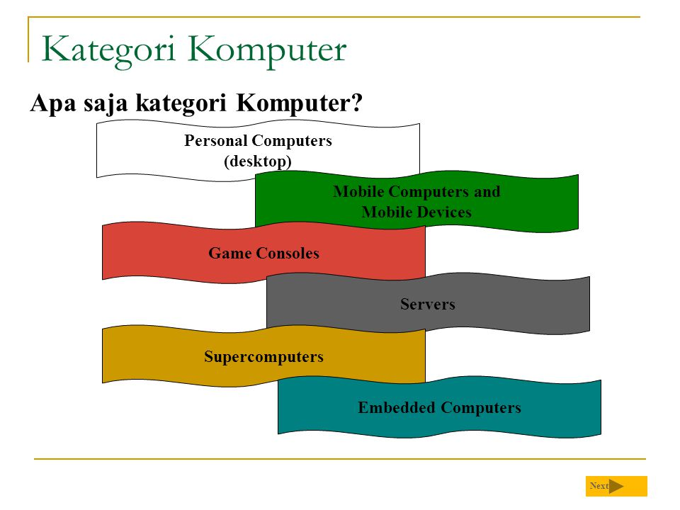 Kategori Komputer Next Apa saja kategori Komputer? Personal Computers (desktop) Mobile Computers and Mobile Devices Game Consoles Servers Supercompute