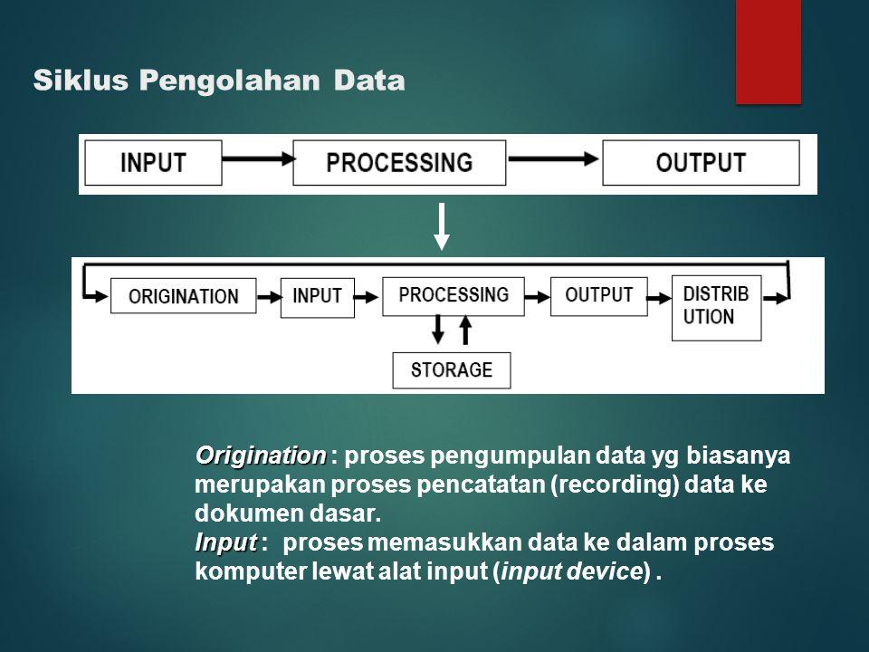 Siklus Pengolahan Data Origination Origination : proses pengumpulan data yg biasanya merupakan proses pencatatan (recording) data ke dokumen dasar. In