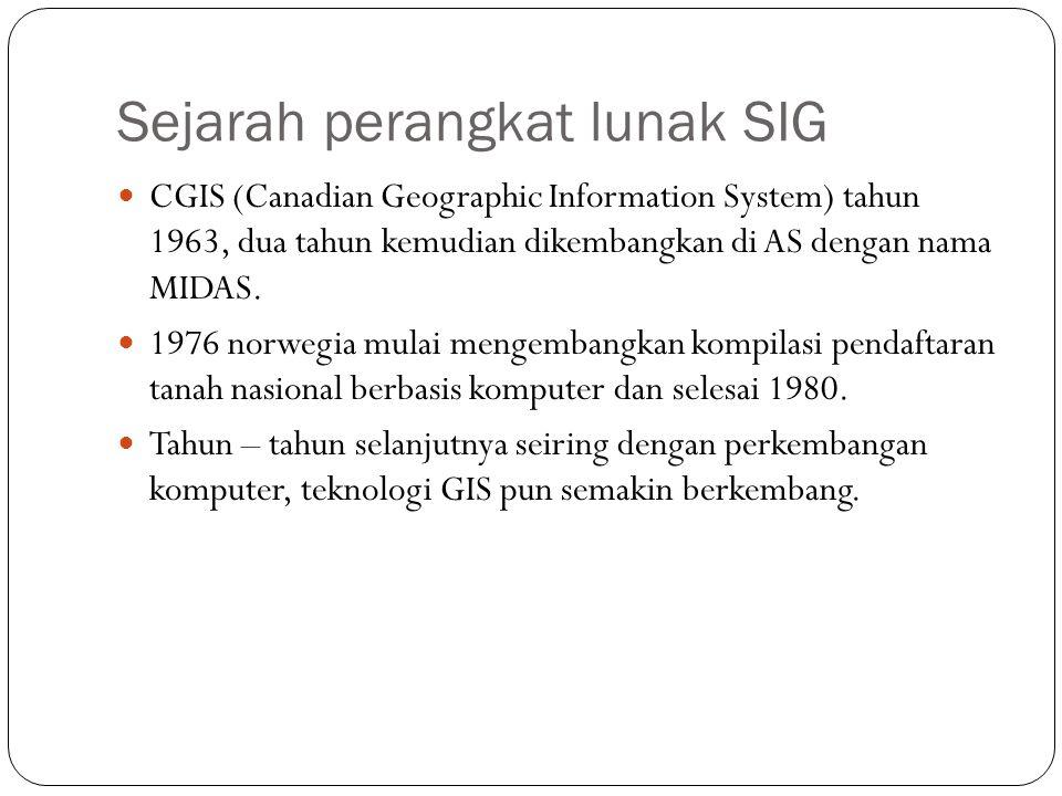 Sejarah perangkat lunak SIG CGIS (Canadian Geographic Information System) tahun 1963, dua tahun kemudian dikembangkan di AS dengan nama MIDAS. 1976 no