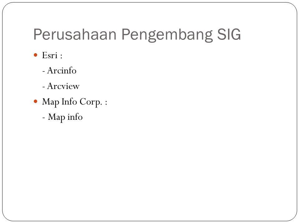 Perusahaan Pengembang SIG Esri : - Arcinfo - Arcview Map Info Corp. : - Map info