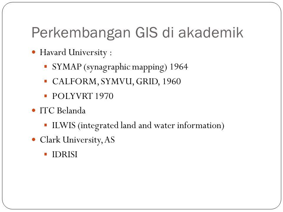 Perkembangan GIS di akademik Havard University :  SYMAP (synagraphic mapping) 1964  CALFORM, SYMVU, GRID, 1960  POLYVRT 1970 ITC Belanda  ILWIS (i