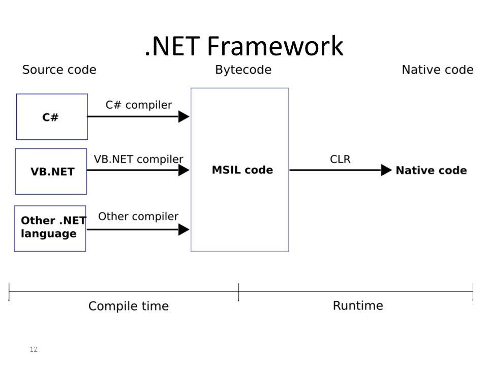 .NET Framework 12