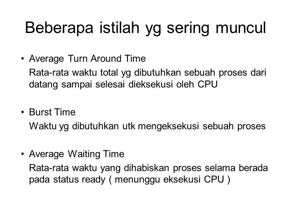 Beberapa istilah yg sering muncul Average Turn Around Time Rata-rata waktu total yg dibutuhkan sebuah proses dari datang sampai selesai dieksekusi ole