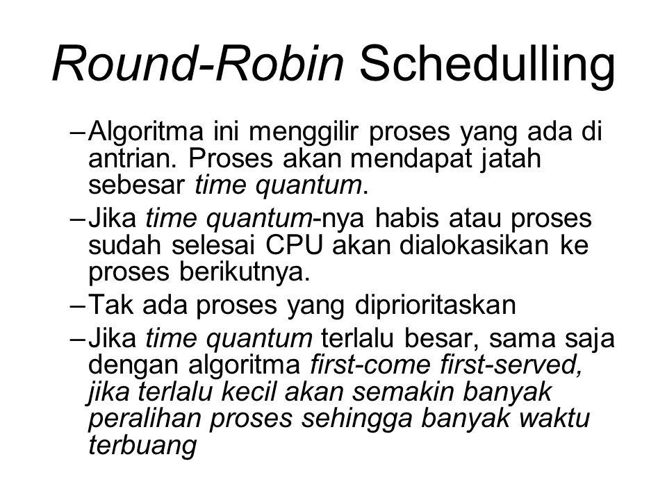 Round-Robin Schedulling –Algoritma ini menggilir proses yang ada di antrian. Proses akan mendapat jatah sebesar time quantum. –Jika time quantum-nya h