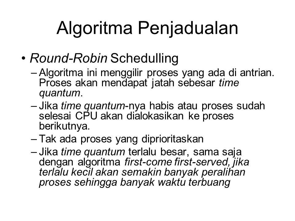 Algoritma Penjadualan Round-Robin Schedulling –Algoritma ini menggilir proses yang ada di antrian. Proses akan mendapat jatah sebesar time quantum. –J