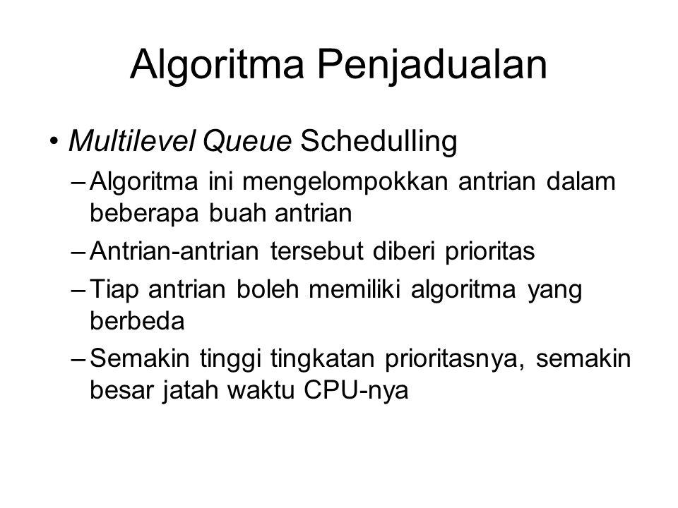 Algoritma Penjadualan Multilevel Queue Schedulling –Algoritma ini mengelompokkan antrian dalam beberapa buah antrian –Antrian-antrian tersebut diberi