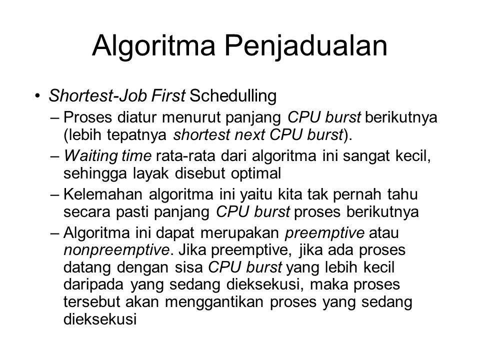 Algoritma Penjadualan Shortest-Job First Schedulling –Proses diatur menurut panjang CPU burst berikutnya (lebih tepatnya shortest next CPU burst). –Wa