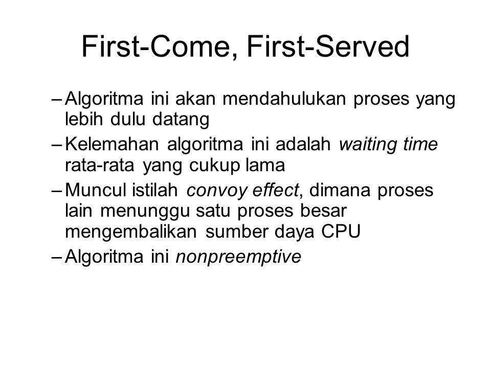 First-Come, First-Served –Algoritma ini akan mendahulukan proses yang lebih dulu datang –Kelemahan algoritma ini adalah waiting time rata-rata yang cu