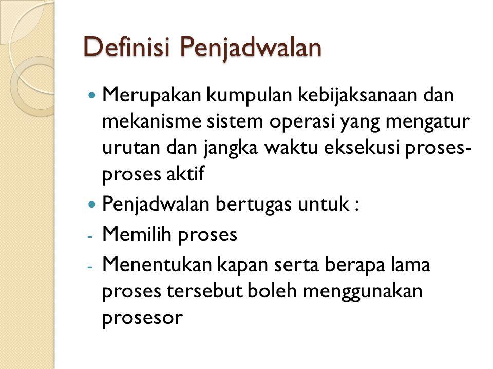 Untuk menjalankan penjadwalan proses, SO membutuhkan sejumlah komponen, yaitu : a.