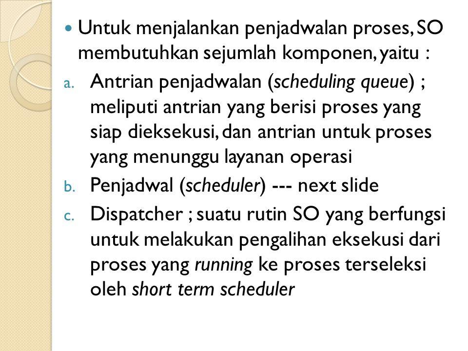 Untuk menjalankan penjadwalan proses, SO membutuhkan sejumlah komponen, yaitu : a. Antrian penjadwalan (scheduling queue) ; meliputi antrian yang beri
