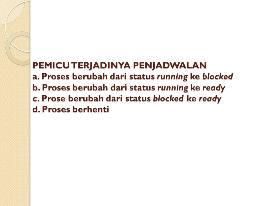 PEMICU TERJADINYA PENJADWALAN a. Proses berubah dari status running ke blocked b. Proses berubah dari status running ke ready c. Prose berubah dari st