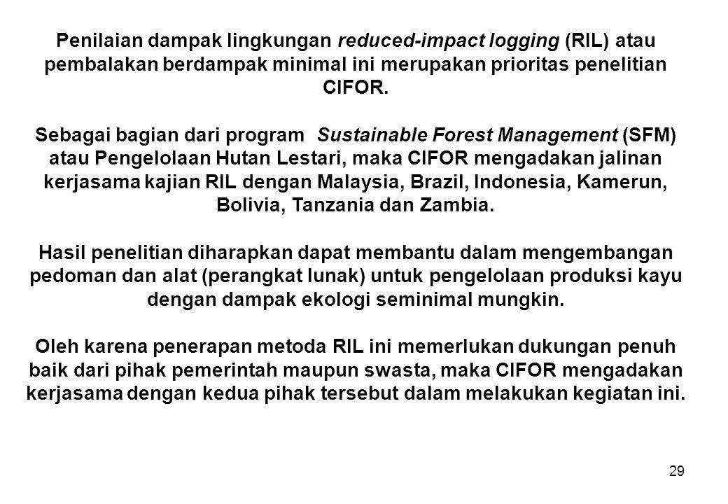 29 Penilaian dampak lingkungan reduced-impact logging (RIL) atau pembalakan berdampak minimal ini merupakan prioritas penelitian CIFOR. Sebagai bagian
