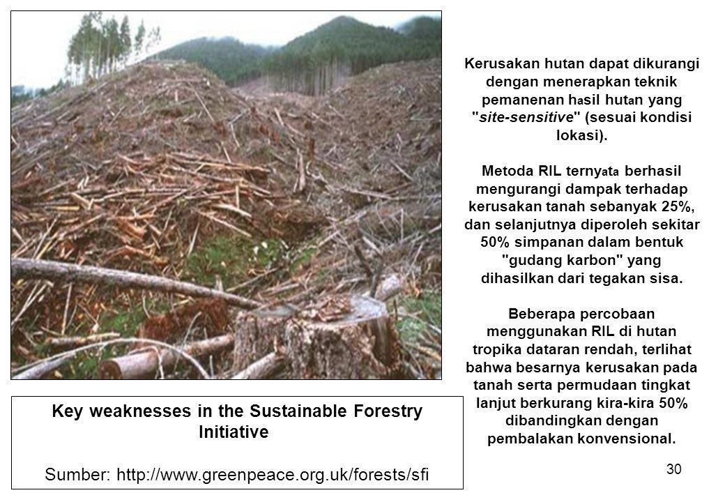 30 Kerusakan hutan dapat dikurangi dengan menerapkan teknik pemanenan h a sil hut a n yang