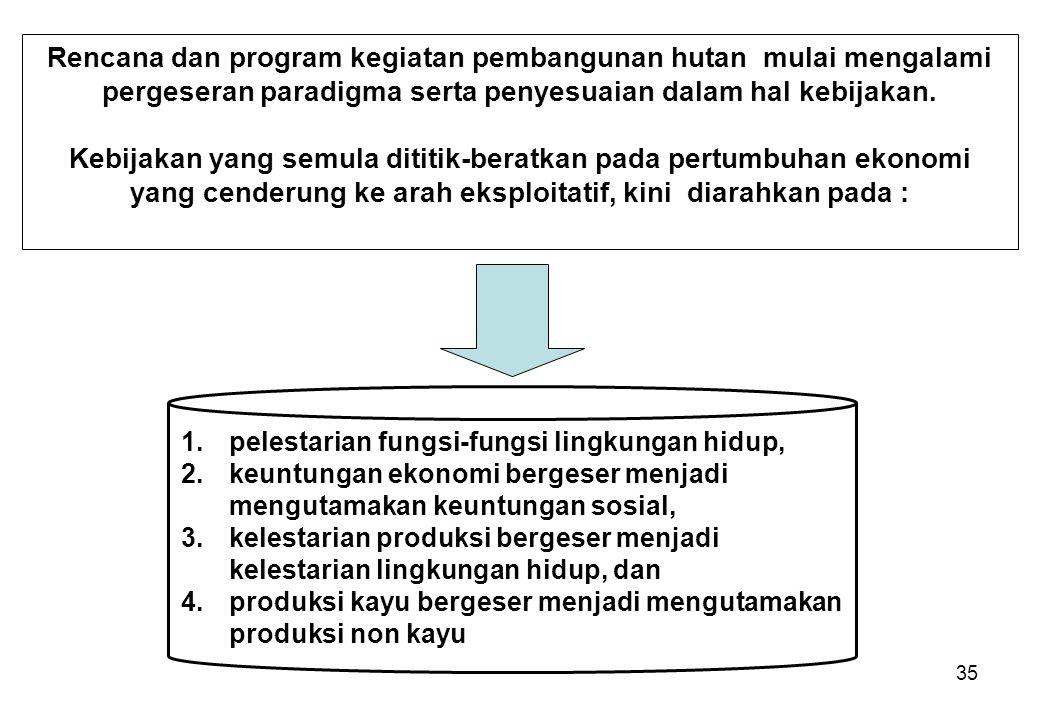 35 Rencana dan program kegiatan pembangunan hutan mulai mengalami pergeseran paradigma serta penyesuaian dalam hal kebijakan. Kebijakan yang semula di